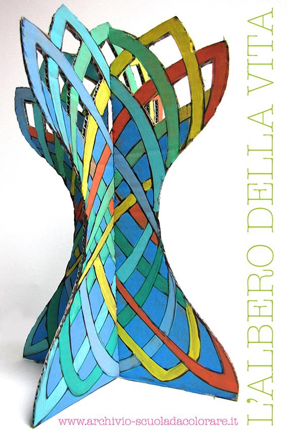 L Albero Della Vita Expo Italia 2015 Le News Di Scuola